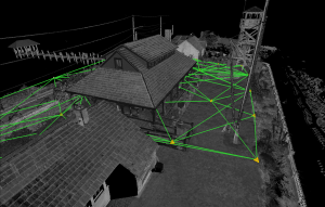 House of Refuge Site Laser Scan Locations